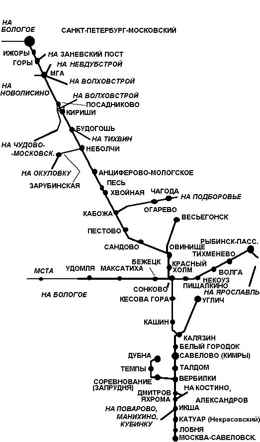 Подробная схема Савёловского