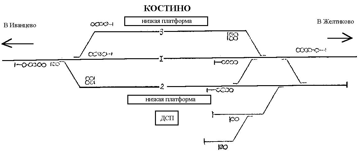 Московской железной дороги