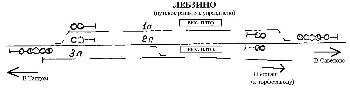 Инструкция по ведению станционной коммерческой отчетности